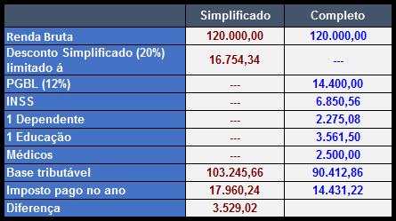 tabela 2-1.png